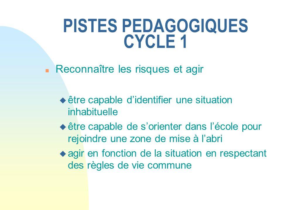 PISTES PEDAGOGIQUES CYCLE 1 n Reconnaître les risques et agir u être capable didentifier une situation inhabituelle u être capable de sorienter dans l