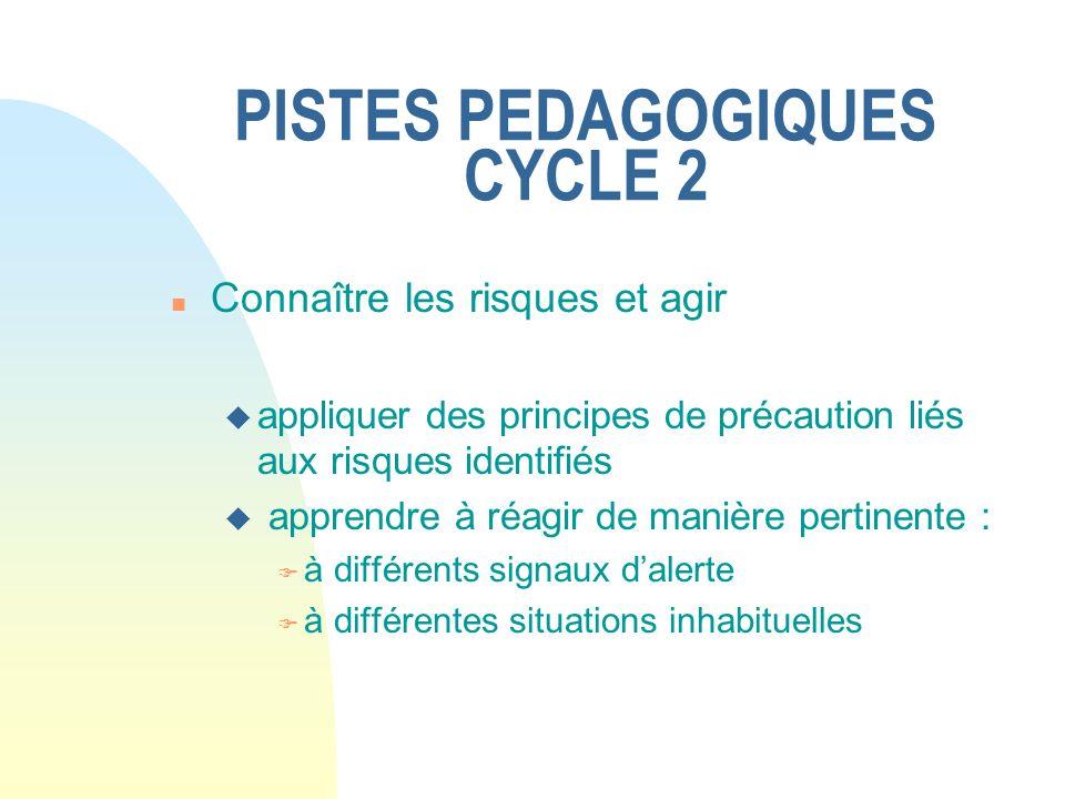 PISTES PEDAGOGIQUES CYCLE 2 n Connaître les risques et agir u appliquer des principes de précaution liés aux risques identifiés u apprendre à réagir d