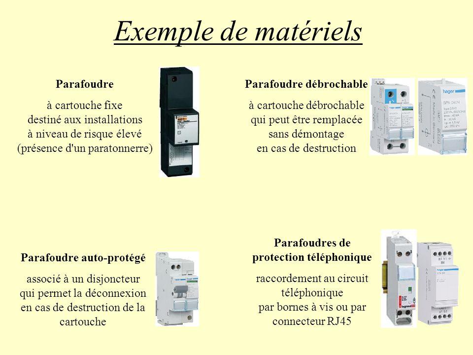 Exemple de matériels Parafoudre à cartouche fixe destiné aux installations à niveau de risque élevé (présence d'un paratonnerre) Parafoudre débrochabl