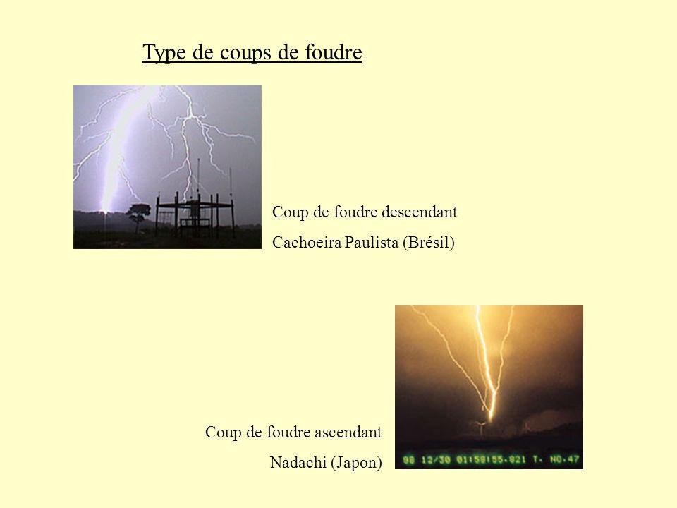 Type de coups de foudre Coup de foudre descendant Cachoeira Paulista (Brésil) Coup de foudre ascendant Nadachi (Japon)
