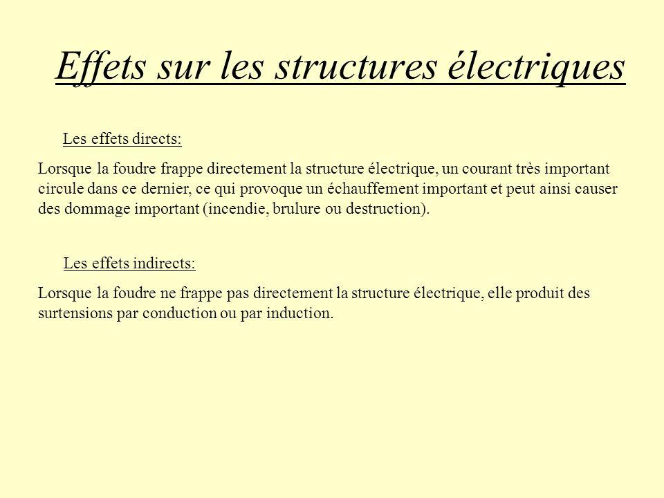 Effets sur les structures électriques Les effets directs: Lorsque la foudre frappe directement la structure électrique, un courant très important circ