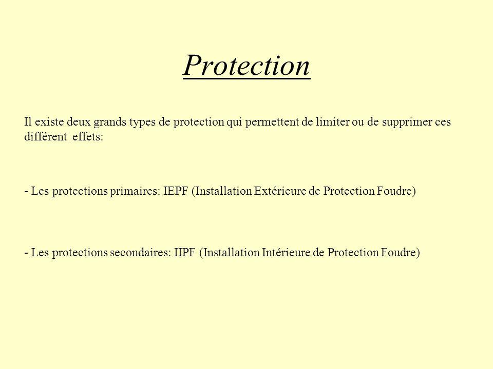 Protection Il existe deux grands types de protection qui permettent de limiter ou de supprimer ces différent effets: - Les protections primaires: IEPF