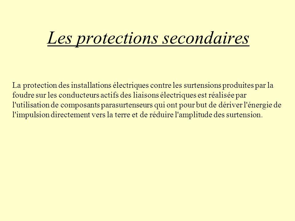 Les protections secondaires La protection des installations électriques contre les surtensions produites par la foudre sur les conducteurs actifs des