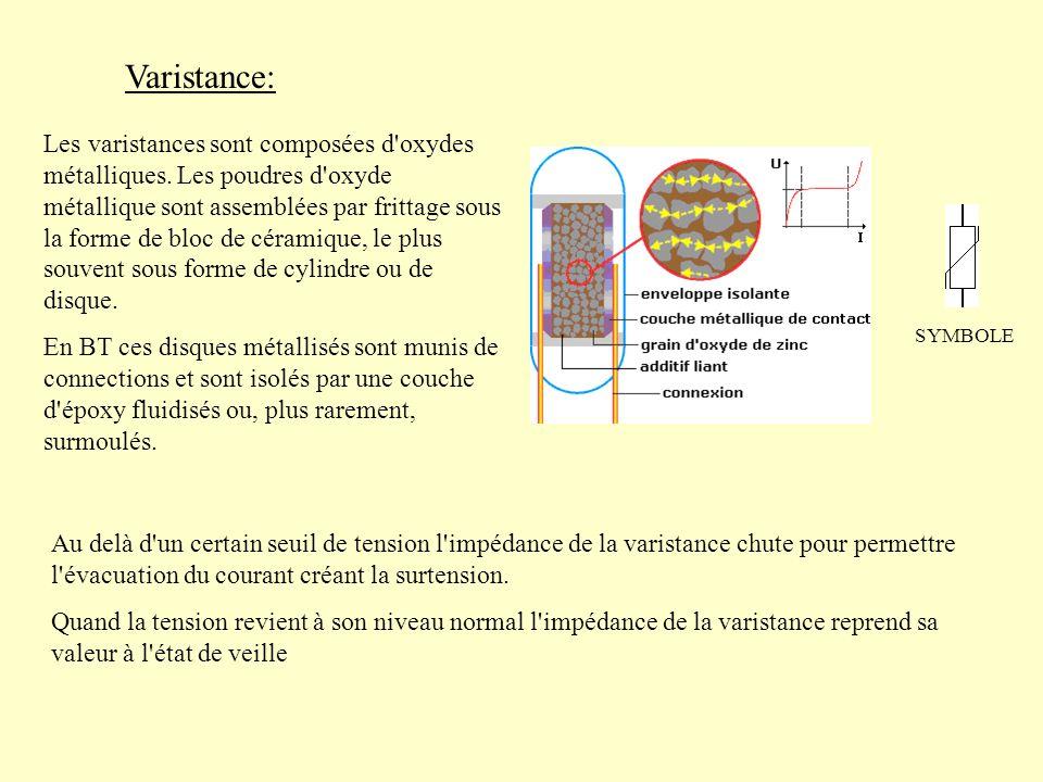 Varistance: SYMBOLE Les varistances sont composées d'oxydes métalliques. Les poudres d'oxyde métallique sont assemblées par frittage sous la forme de