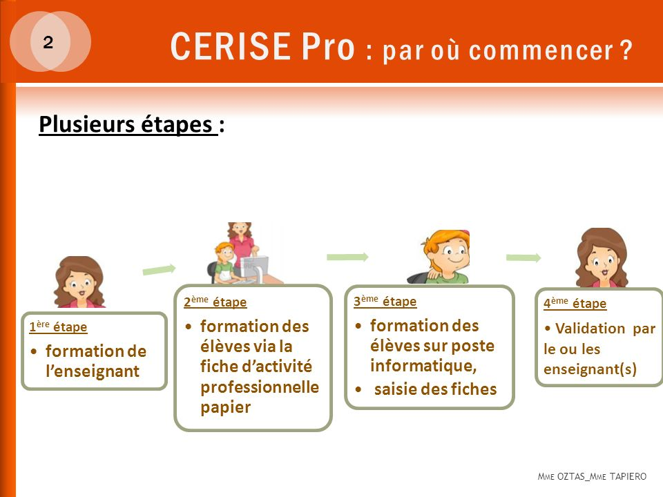 CERISE Pro : par où commencer .