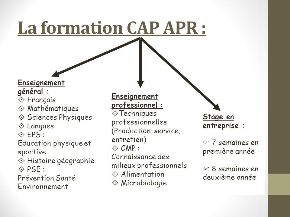 La formation CAP APR : Enseignement professionnel : Techniques professionnelles (Production, service, entretien) CMP : Connaissance des milieux profes