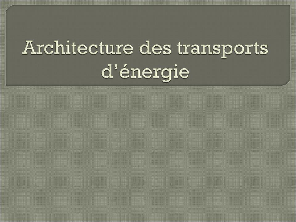 Les énergies transportées sont principalement sous forme triphasées, on trouvera au 3 conducteurs par lignes.