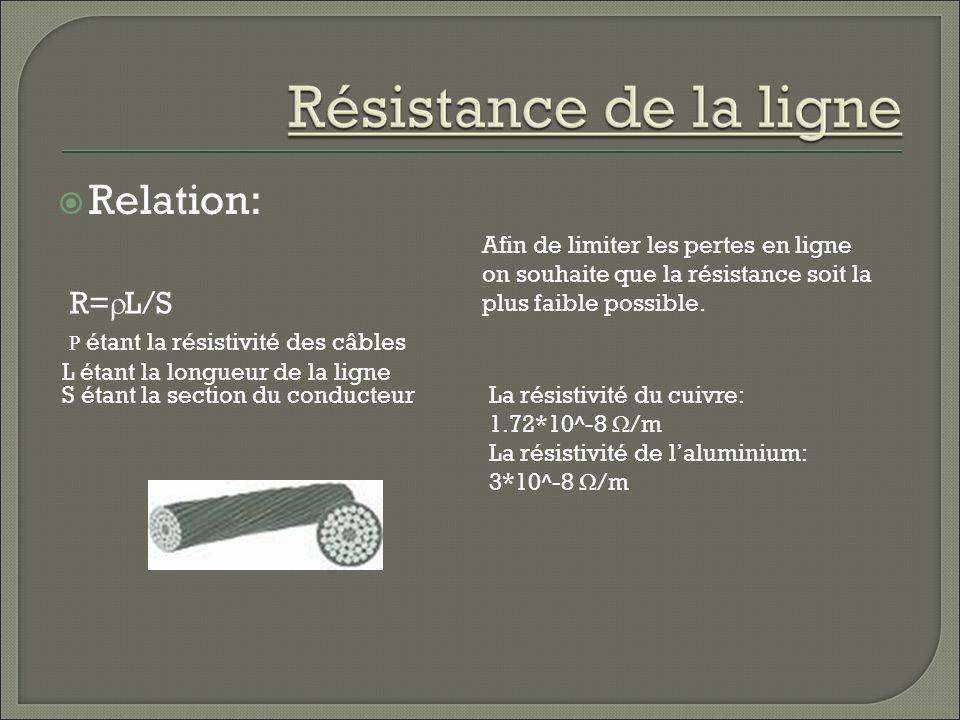 Relation: R= L/S étant la résistivité des câbles L étant la longueur de la ligne S étant la section du conducteur Afin de limiter les pertes en ligne on souhaite que la résistance soit la plus faible possible.