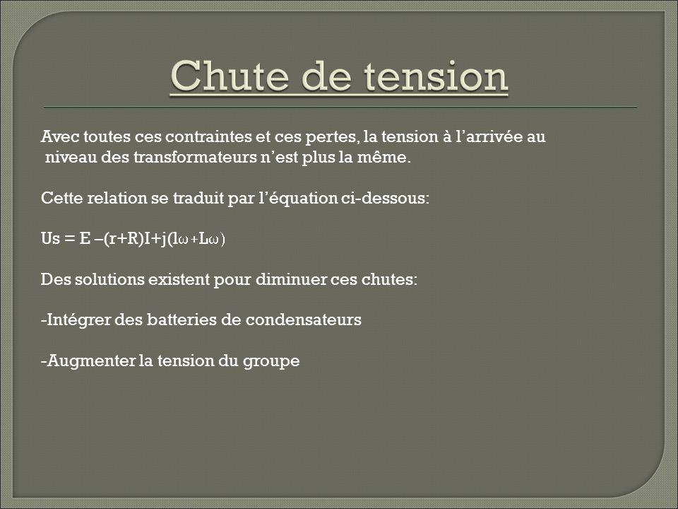 Avec toutes ces contraintes et ces pertes, la tension à larrivée au niveau des transformateurs nest plus la même.