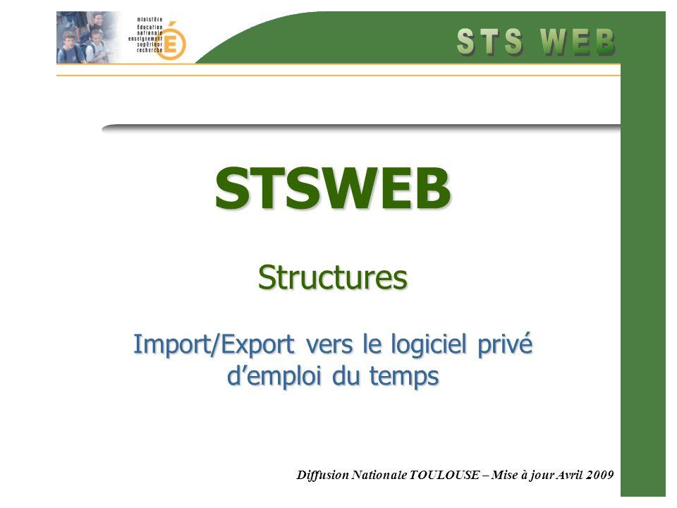 Diffusion Nationale TOULOUSE – Mise à jour Avril 2009 STSWEB Structures Import/Export vers le logiciel privé demploi du temps