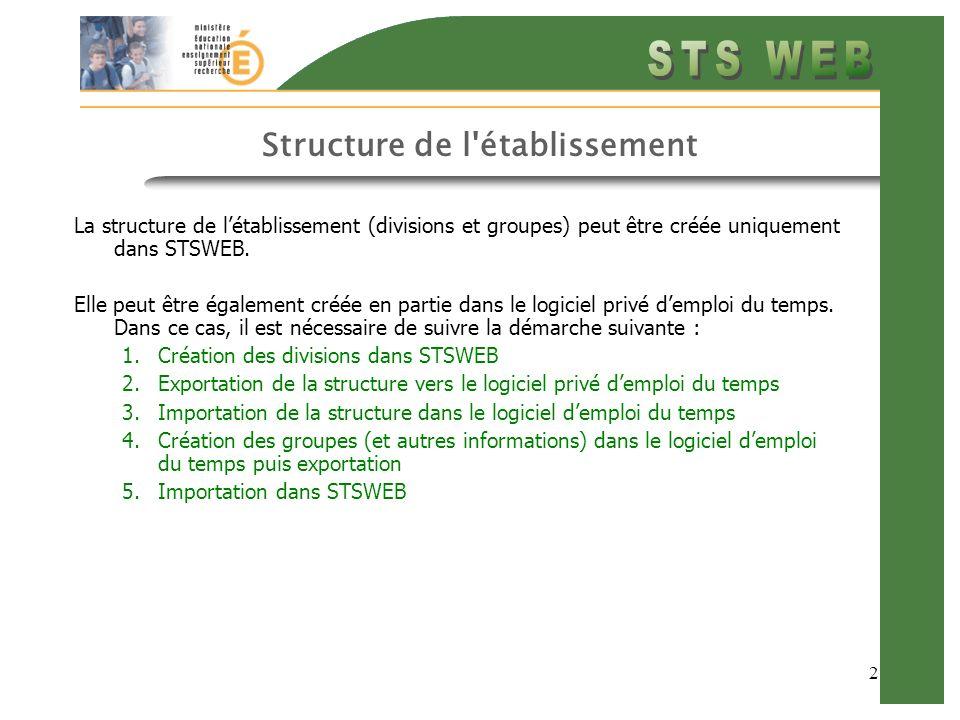 2 Structure de l'établissement La structure de létablissement (divisions et groupes) peut être créée uniquement dans STSWEB. Elle peut être également
