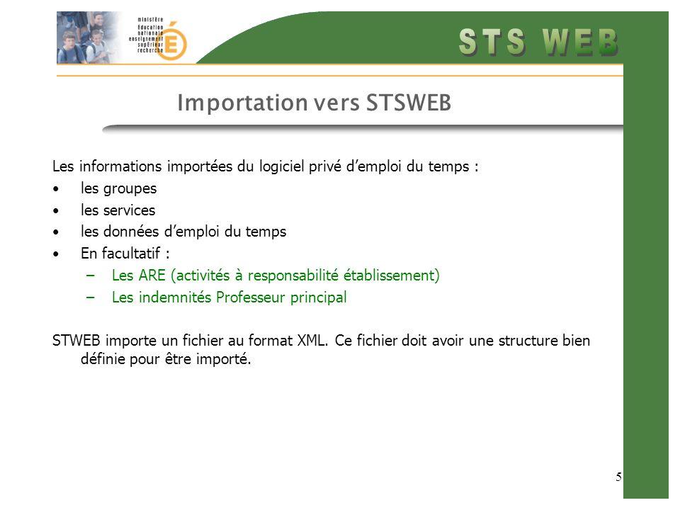 5 Importation vers STSWEB Les informations importées du logiciel privé demploi du temps : les groupes les services les données demploi du temps En facultatif : –Les ARE (activités à responsabilité établissement) –Les indemnités Professeur principal STWEB importe un fichier au format XML.