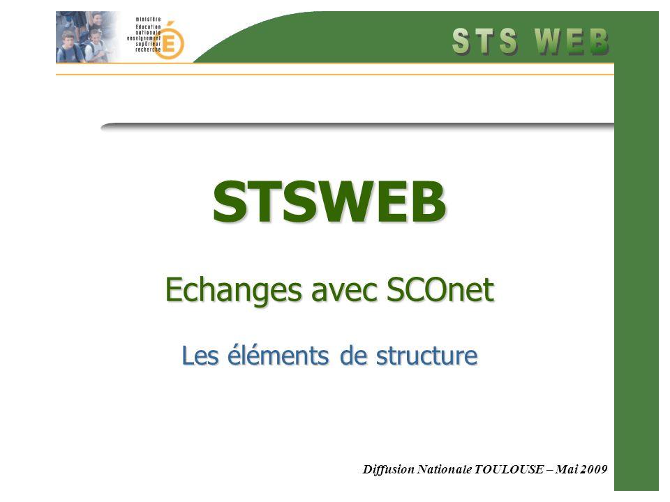 Diffusion Nationale TOULOUSE – Mai 2009 STSWEB Echanges avec SCOnet Les éléments de structure