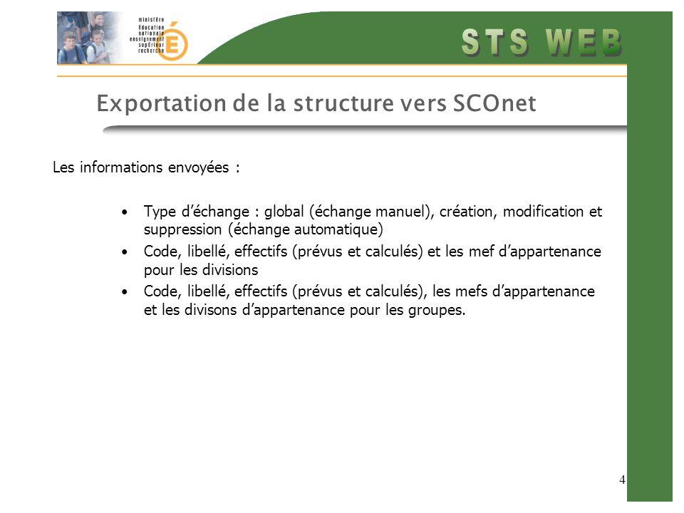 4 Exportation de la structure vers SCOnet Les informations envoyées : Type déchange : global (échange manuel), création, modification et suppression (
