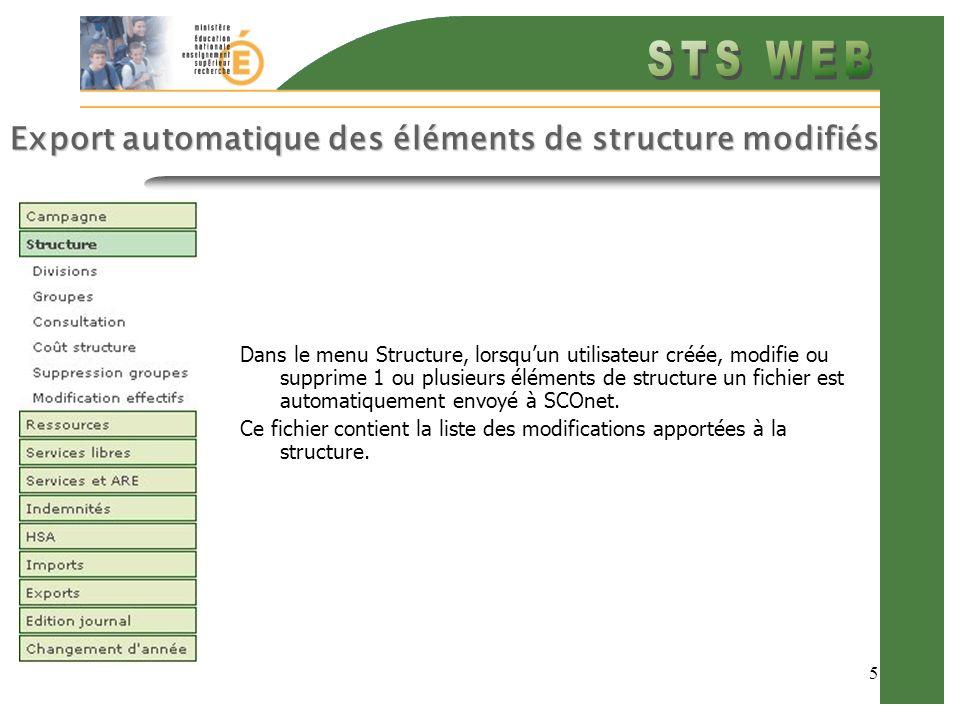 5 Export automatique des éléments de structure modifiés Dans le menu Structure, lorsquun utilisateur créée, modifie ou supprime 1 ou plusieurs élément