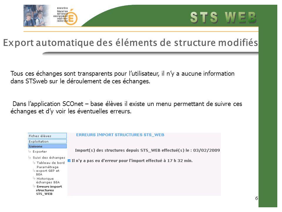 6 Export automatique des éléments de structure modifiés Tous ces échanges sont transparents pour lutilisateur, il ny a aucune information dans STSweb