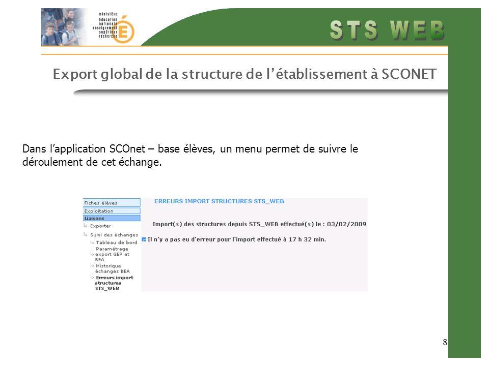 8 Export global de la structure de létablissement à SCONET Dans lapplication SCOnet – base élèves, un menu permet de suivre le déroulement de cet écha