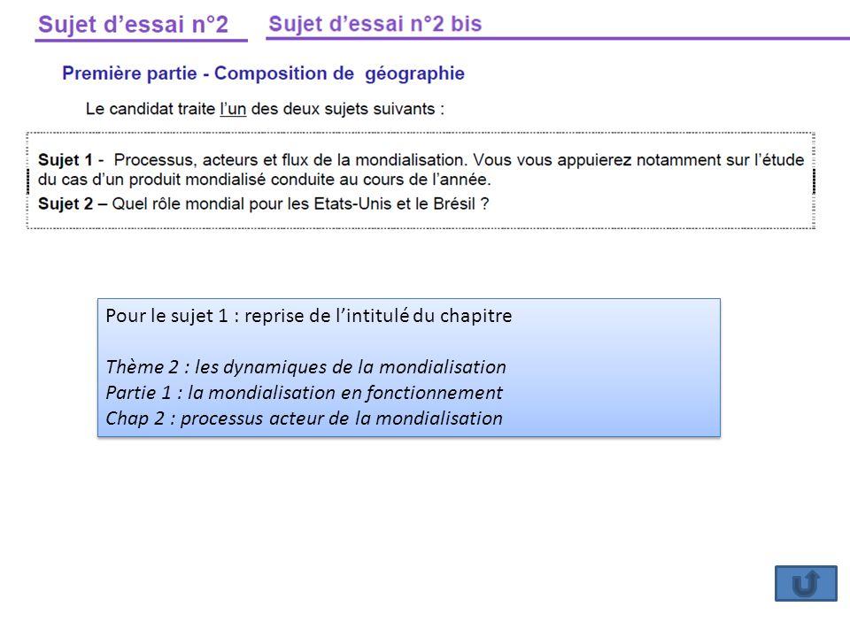 Pour le sujet 1 : reprise de lintitulé du chapitre Thème 2 : les dynamiques de la mondialisation Partie 1 : la mondialisation en fonctionnement Chap 2
