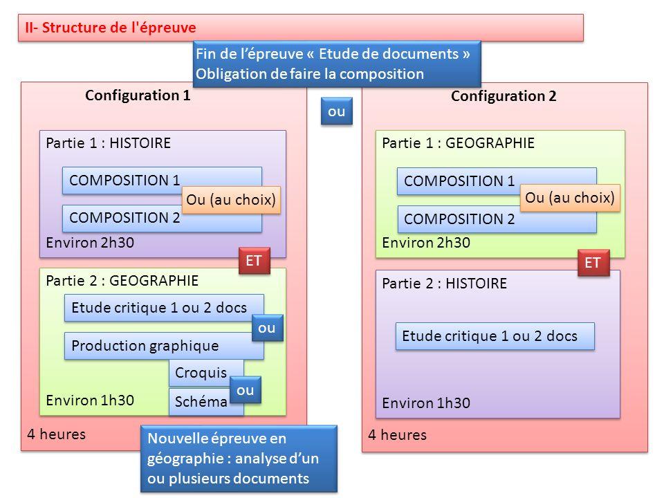 Configuration 2 4 heures Configuration 2 4 heures Configuration 1 4 heures Configuration 1 4 heures Partie 1 : HISTOIRE Environ 2h30 Partie 1 : HISTOI