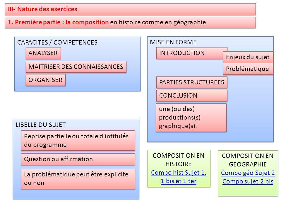 CAPACITES / COMPETENCES III- Nature des exercices ANALYSER MAITRISER DES CONNAISSANCES ORGANISER MISE EN FORME INTRODUCTION PARTIES STRUCTUREES CONCLU