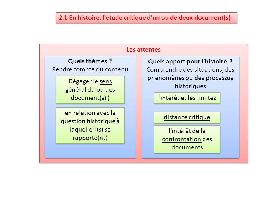 2.1 En histoire, l'étude critique d'un ou de deux document(s) Les attentes Quels thèmes ? Rendre compte du contenu Quels thèmes ? Rendre compte du con