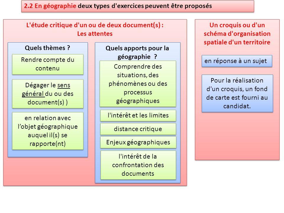 2.2 En géographie deux types d'exercices peuvent être proposés Un croquis ou d'un schéma d'organisation spatiale d'un territoire L'étude critique d'un