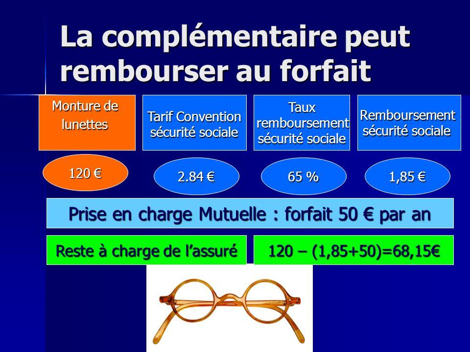 La complémentaire peut rembourser au forfait Monture de lunettes Tarif Convention sécurité sociale Taux remboursement sécurité sociale remboursement s