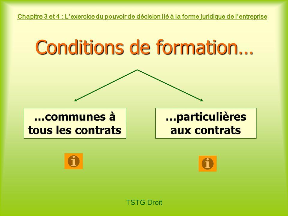 TSTG Droit Chapitre 3 et 4 : Lexercice du pouvoir de décision lié à la forme juridique de lentreprise Conditions de formation… …communes à tous les co