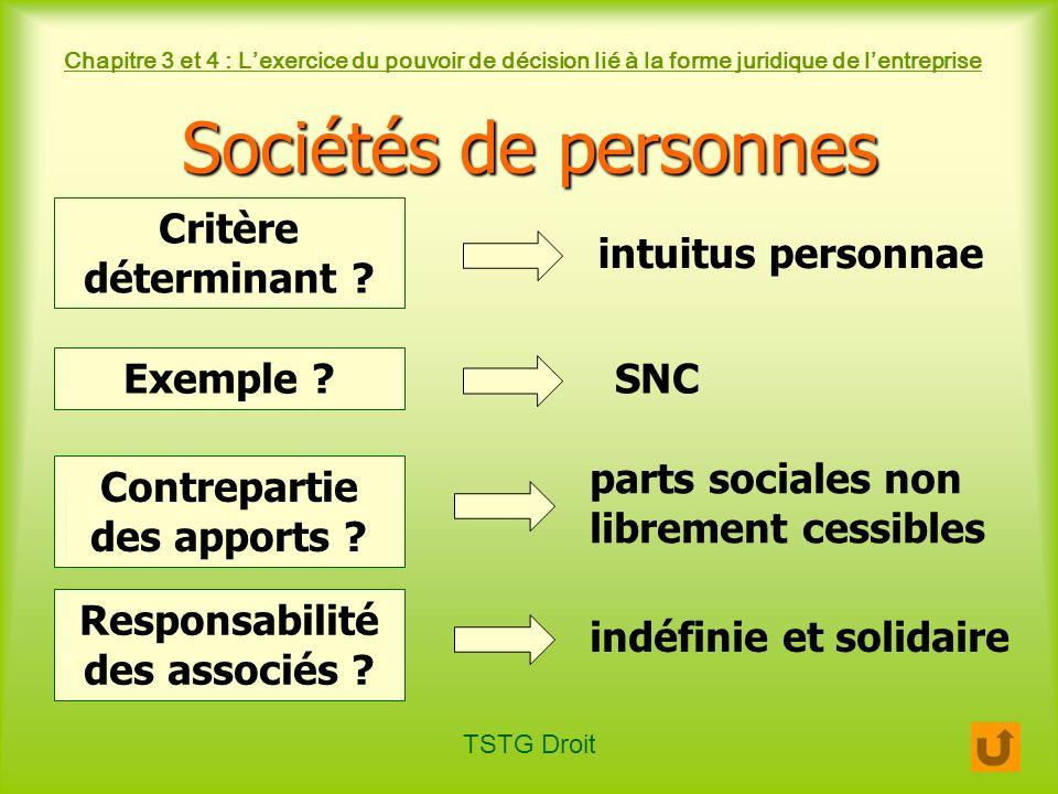 TSTG Droit Chapitre 3 et 4 : Lexercice du pouvoir de décision lié à la forme juridique de lentreprise Sociétés de personnes Exemple ? SNC Critère déte