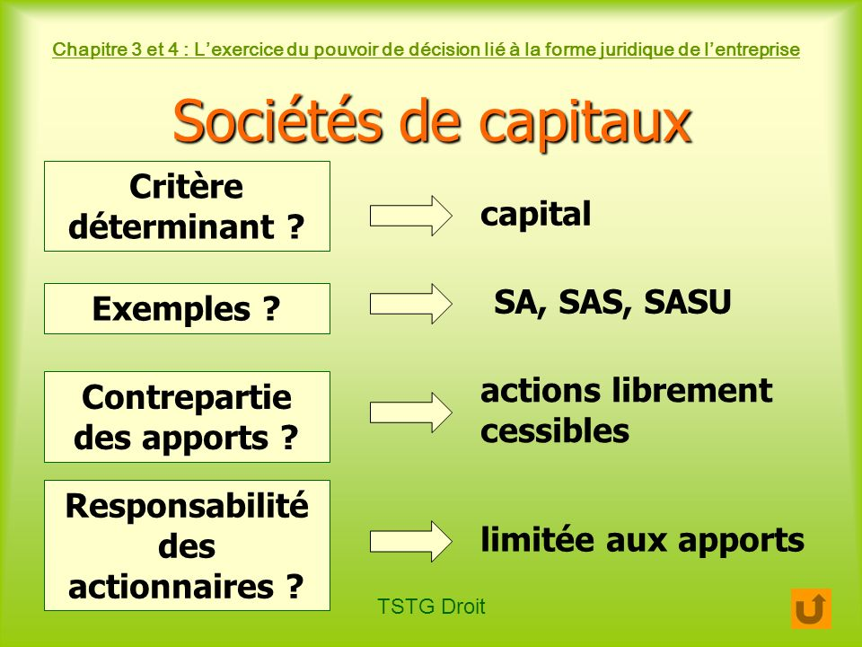 TSTG Droit Chapitre 3 et 4 : Lexercice du pouvoir de décision lié à la forme juridique de lentreprise Sociétés de capitaux Exemples ? SA, SAS, SASU Cr