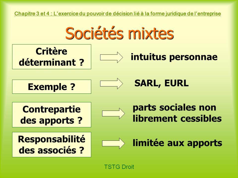 TSTG Droit Chapitre 3 et 4 : Lexercice du pouvoir de décision lié à la forme juridique de lentreprise Sociétés mixtes Exemple ? SARL, EURL Critère dét
