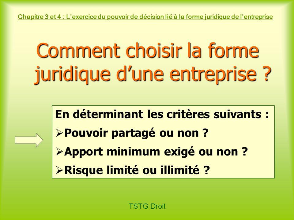 TSTG Droit Chapitre 3 et 4 : Lexercice du pouvoir de décision lié à la forme juridique de lentreprise Comment choisir la forme juridique dune entrepri