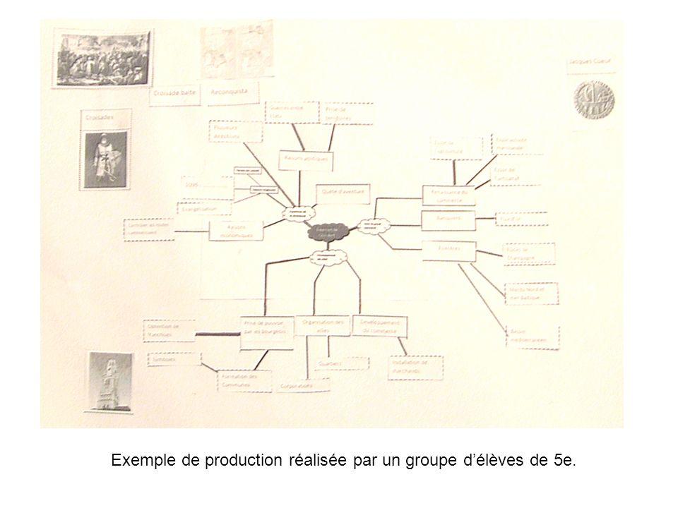Exemple de production réalisée par un groupe délèves de 5e.