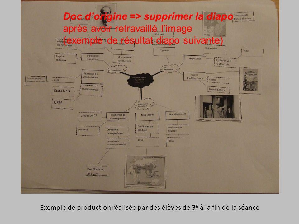 Exemple de production réalisée par des élèves de 3 e à la fin de la séance Doc dorigine => supprimer la diapo après avoir retravaillé limage (exemple