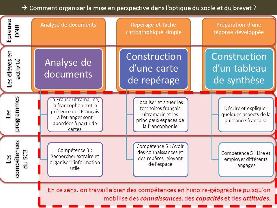Comment organiser la mise en perspective dans loptique du socle et du brevet ? Analyse de documentsRepérage et tâche cartographique simple Préparation