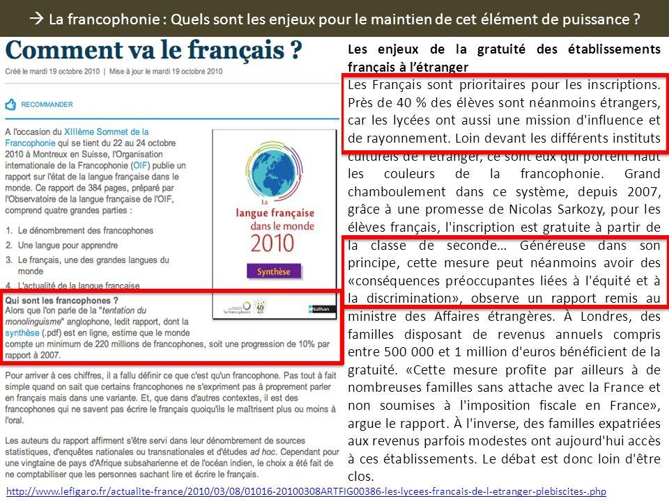 La francophonie : Quels sont les enjeux pour le maintien de cet élément de puissance ? Carte de la Francophonie Les enjeux de la gratuité des établiss