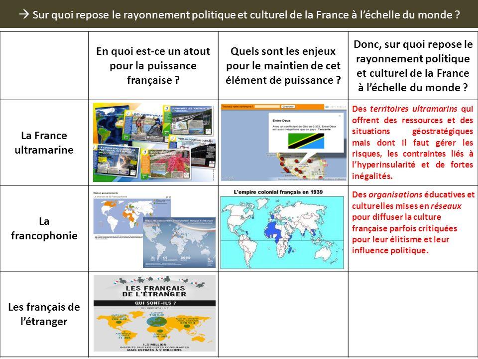 Sur quoi repose le rayonnement politique et culturel de la France à léchelle du monde ? En quoi est-ce un atout pour la puissance française ? Quels so