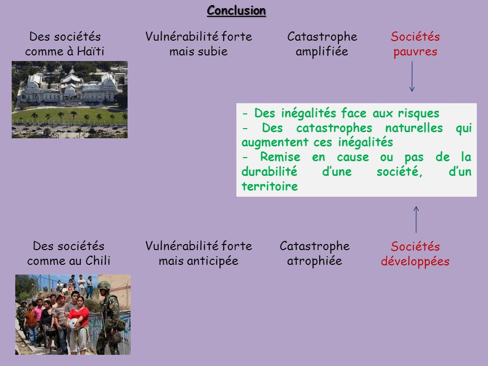 Conclusion Des sociétés comme à Haïti Vulnérabilité forte mais subie Catastrophe amplifiée Des sociétés comme au Chili Sociétés pauvres Vulnérabilité