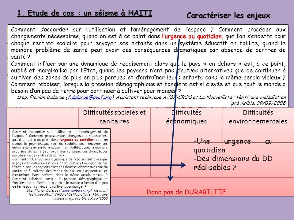 1. Etude de cas : un séisme à HAITI Carte de Léogâne (SE Port au Prince) - rouge: bâtiments effondrés, bleu: camp spontané des sinistrés. Copyright: I