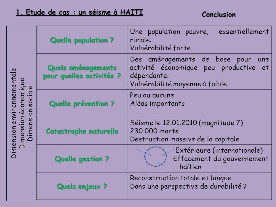 1. Etude de cas : un séisme à HAITI Conclusion Dimension environnementale Dimension économique Dimension sociale Quelle population ? Quels aménagement