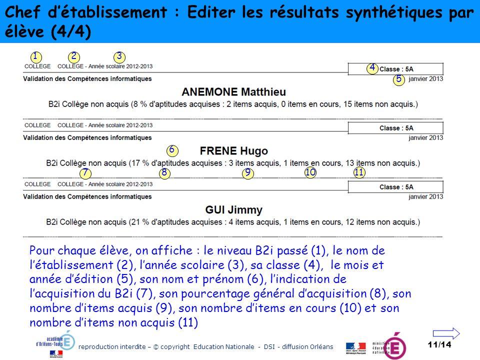 reproduction interdite – © copyright Education Nationale - DSI - diffusion Orléans 11/14 Pour chaque élève, on affiche : le niveau B2i passé (1), le n