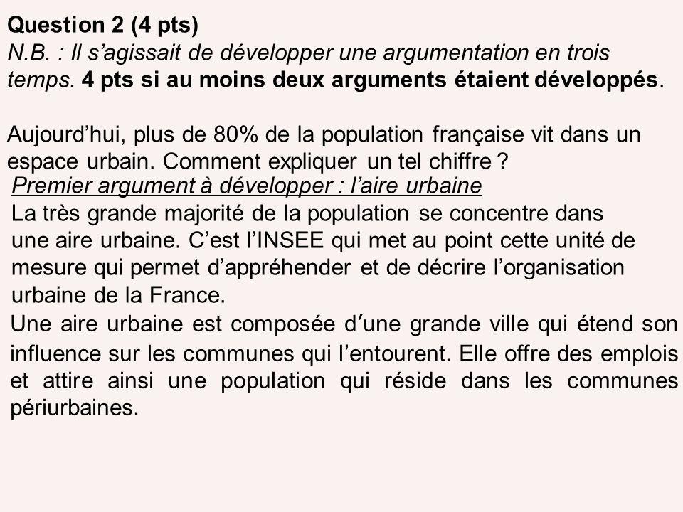 Question 2 (4 pts) N.B. : Il sagissait de développer une argumentation en trois temps. 4 pts si au moins deux arguments étaient développés. Aujourdhui