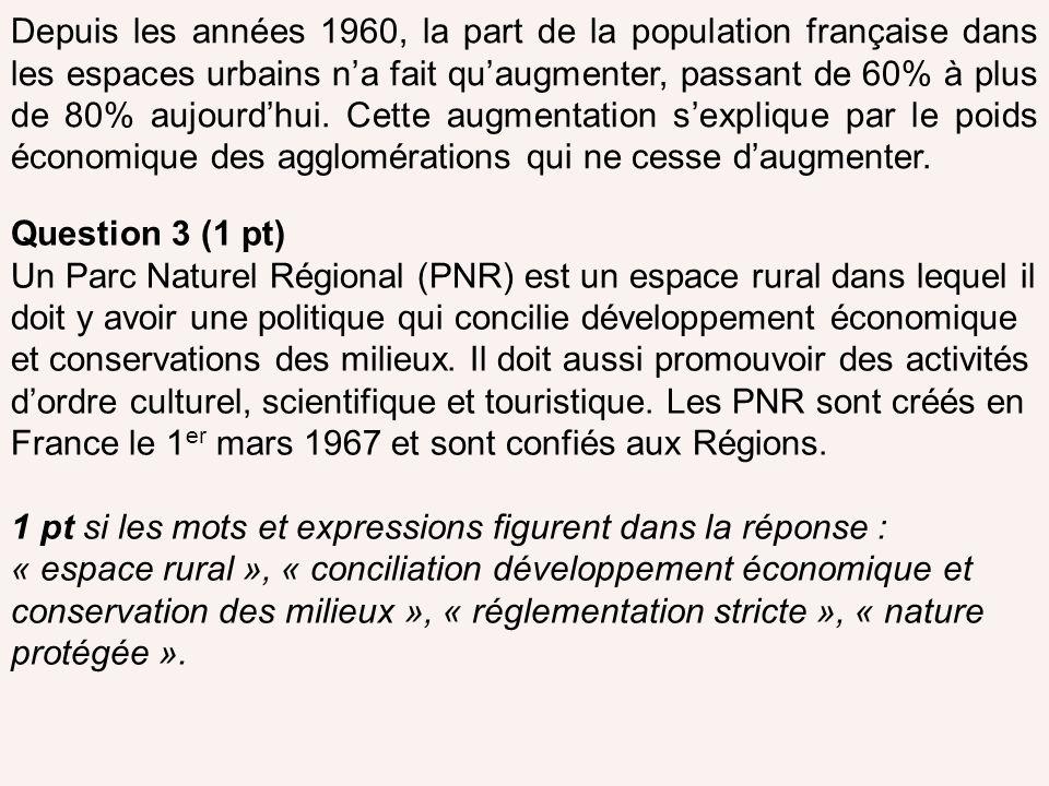 Depuis les années 1960, la part de la population française dans les espaces urbains na fait quaugmenter, passant de 60% à plus de 80% aujourdhui. Cett