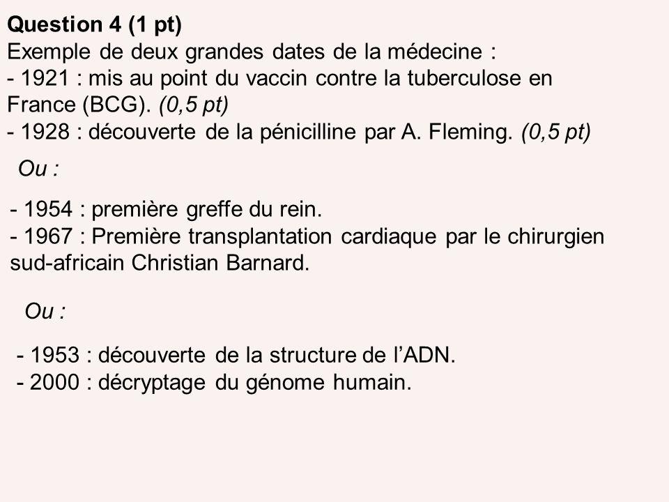 Question 4 (1 pt) Exemple de deux grandes dates de la médecine : - 1921 : mis au point du vaccin contre la tuberculose en France (BCG). (0,5 pt) - 192