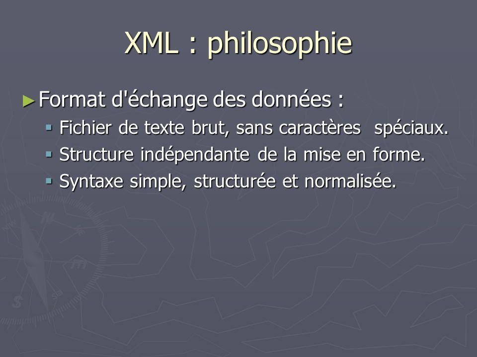 XML : philosophie Format d'échange des données : Format d'échange des données : Fichier de texte brut, sans caractères spéciaux. Fichier de texte brut