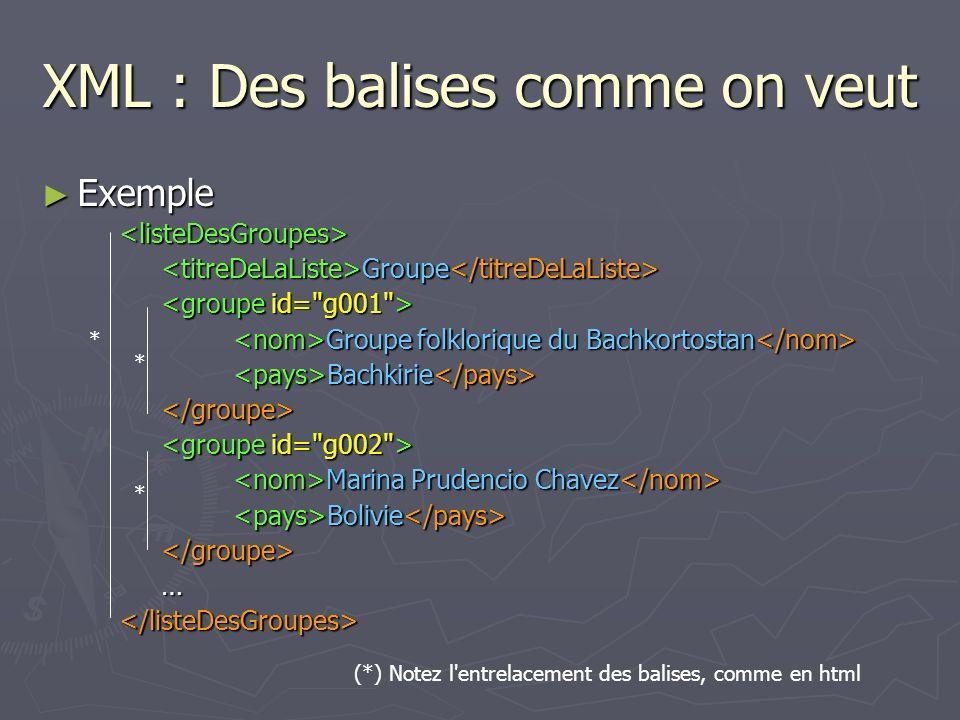 XML : Des balises comme on veut Exemple Exemple<listeDesGroupes> Groupe Groupe Groupe folklorique du Bachkortostan Groupe folklorique du Bachkortostan