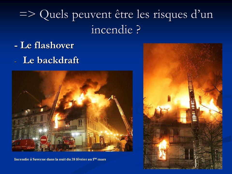 => Quels peuvent être les risques dun incendie .