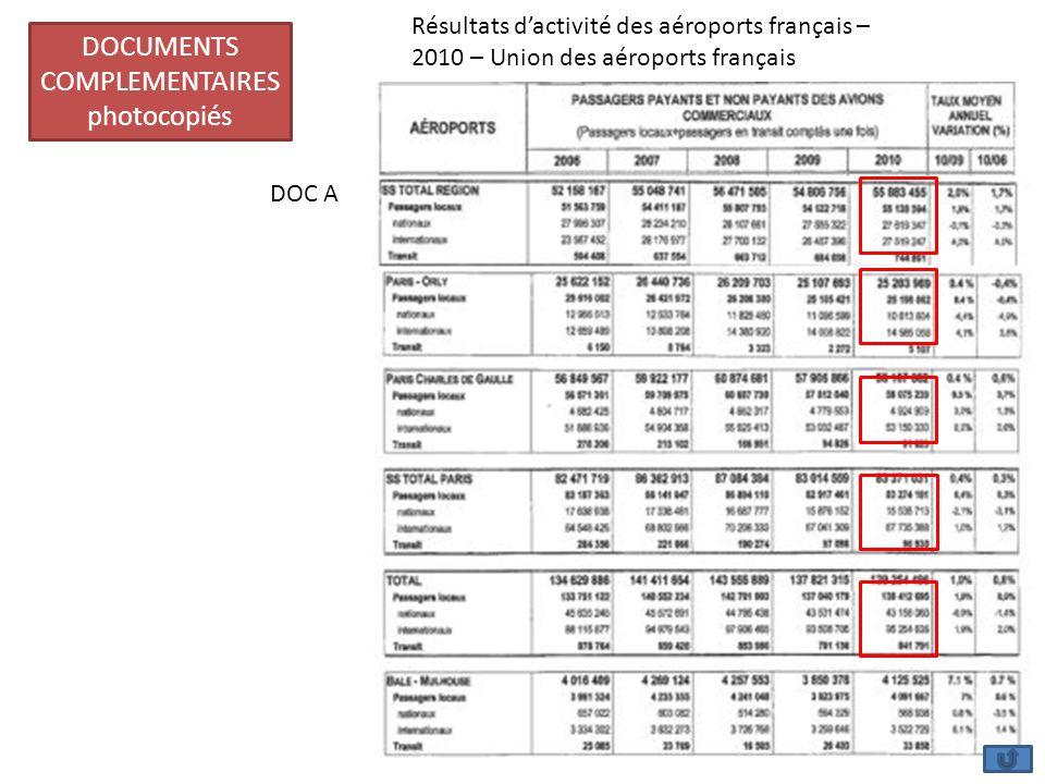 DOC A Résultats dactivité des aéroports français – 2010 – Union des aéroports français DOCUMENTS COMPLEMENTAIRES photocopiés