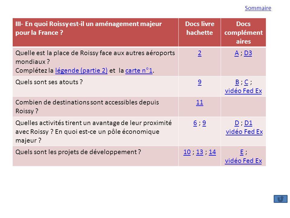 III- En quoi Roissy est-il un aménagement majeur pour la France ? Docs livre hachette Docs complément aires Quelle est la place de Roissy face aux aut