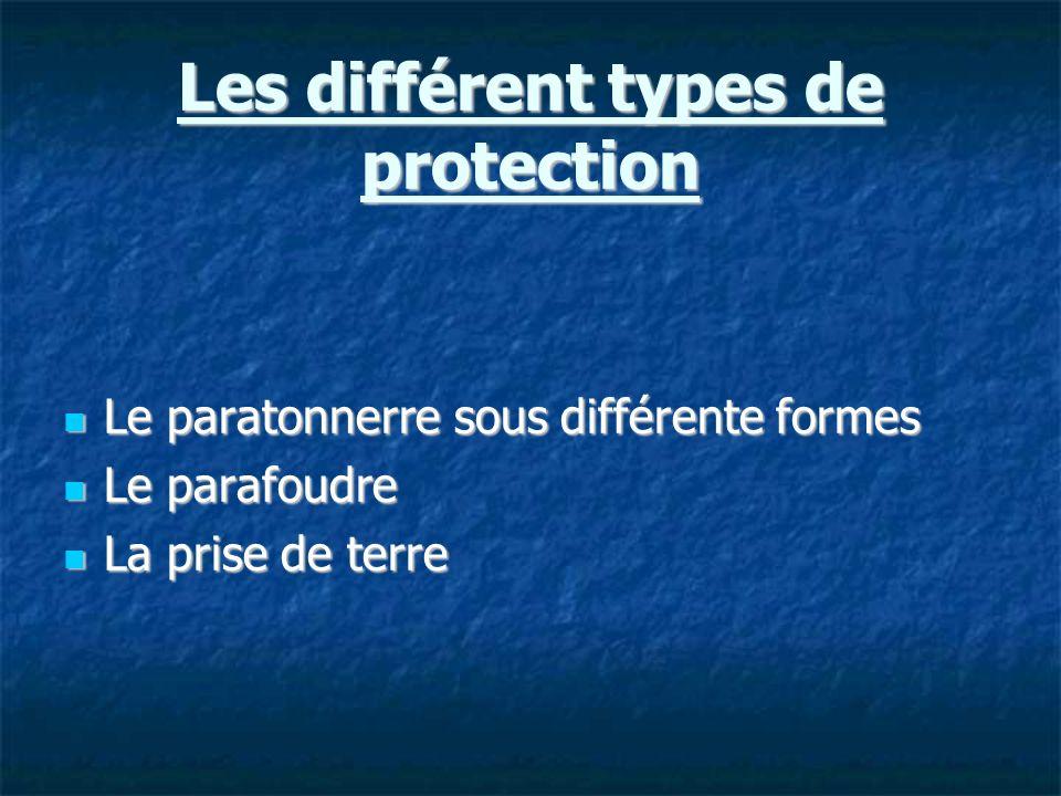 Les différent types de protection Le paratonnerre sous différente formes Le paratonnerre sous différente formes Le parafoudre Le parafoudre La prise de terre La prise de terre